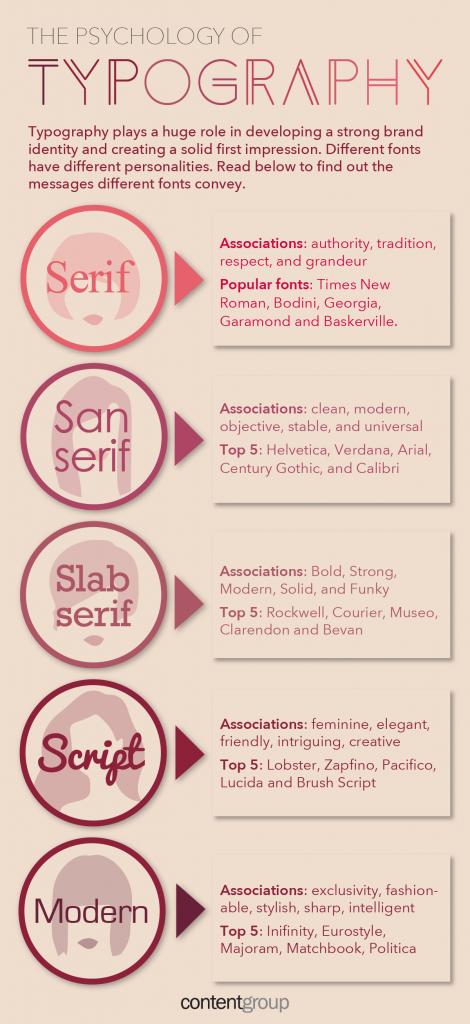 pinterest infographics-03