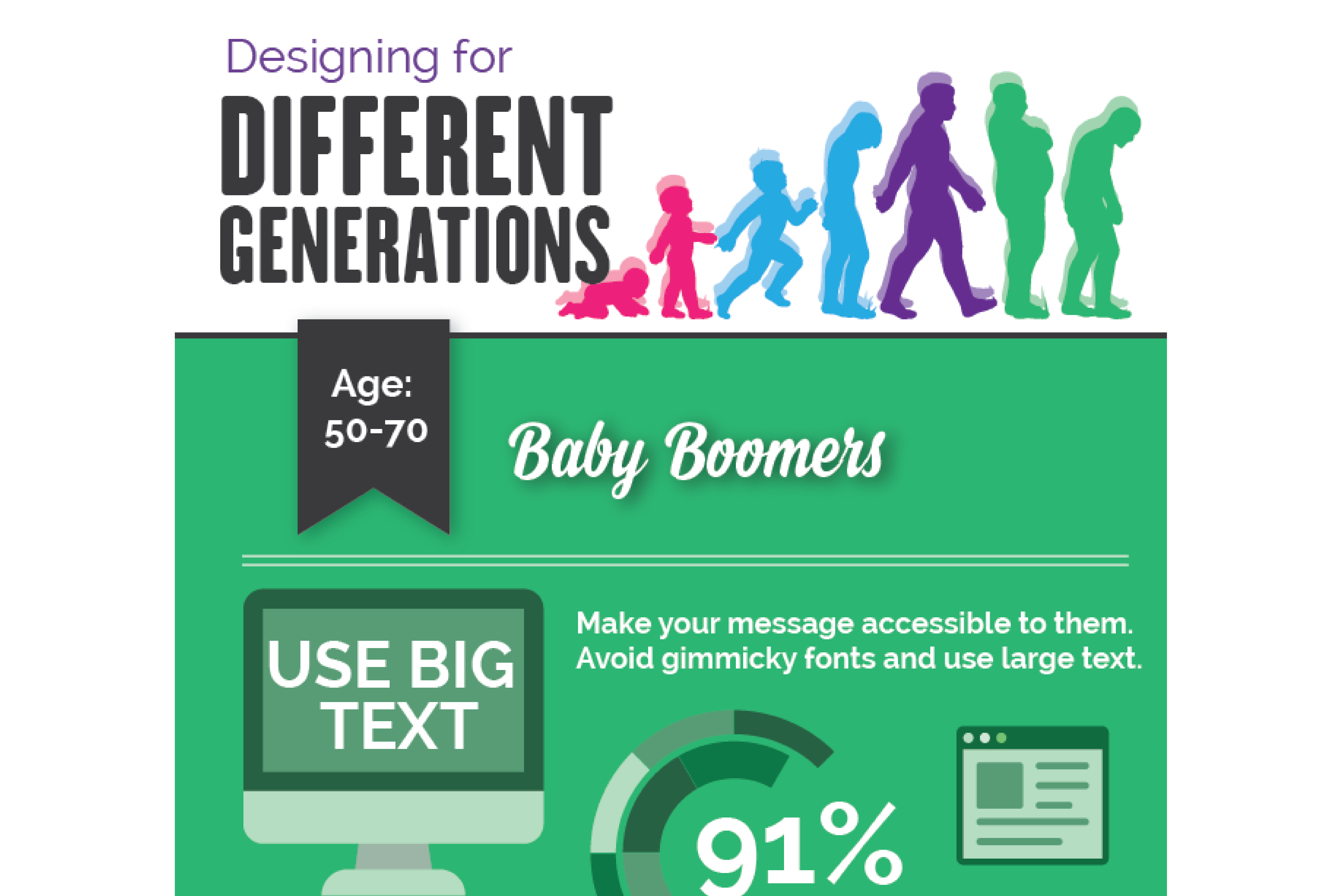 [Infographic] Design for the right generation and increase engagement
