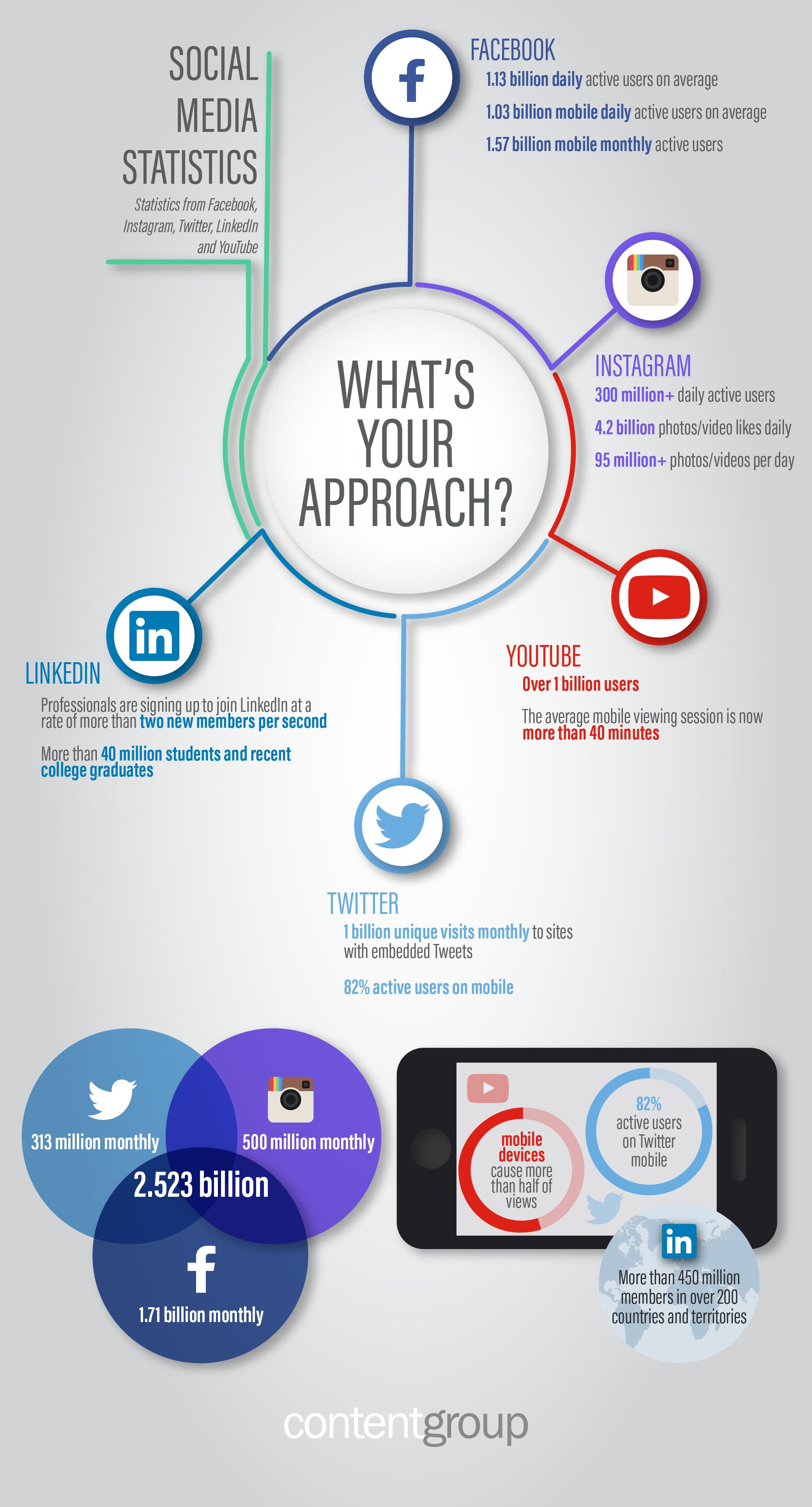 20161025-social-media-infographic-01