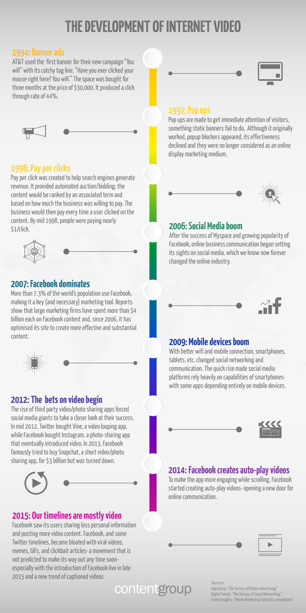 20162911-timeline_infographic-2