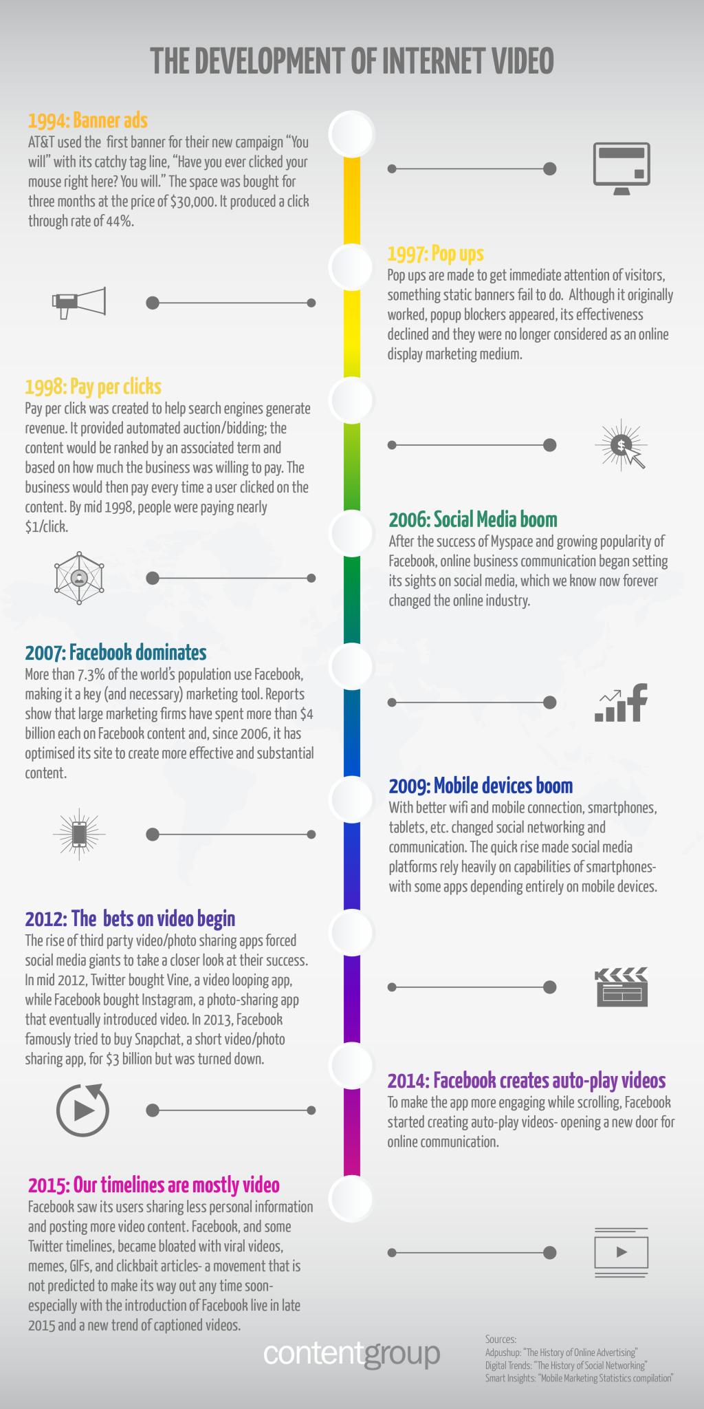 20162911-timeline_infographic-2