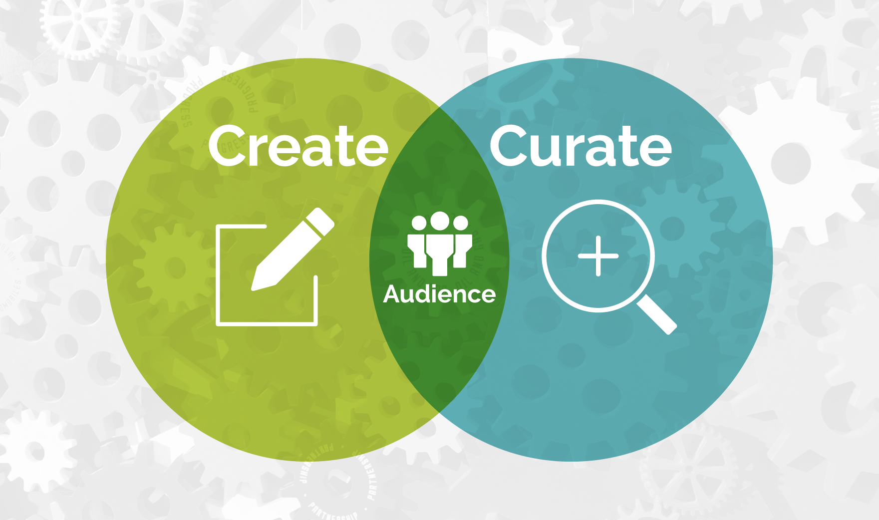 Curating content the right way: why and how