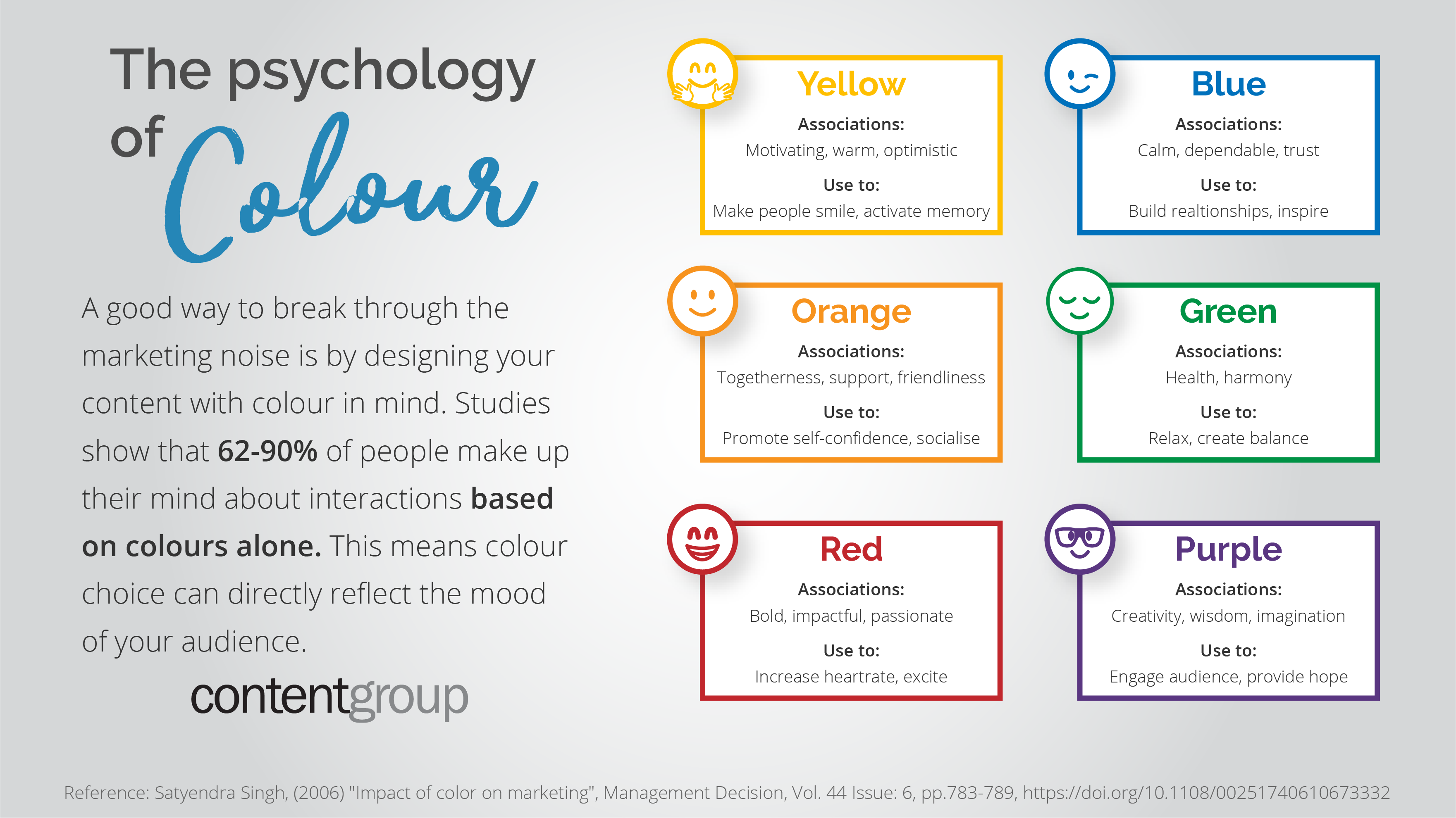 Color Theory For Business Communicators