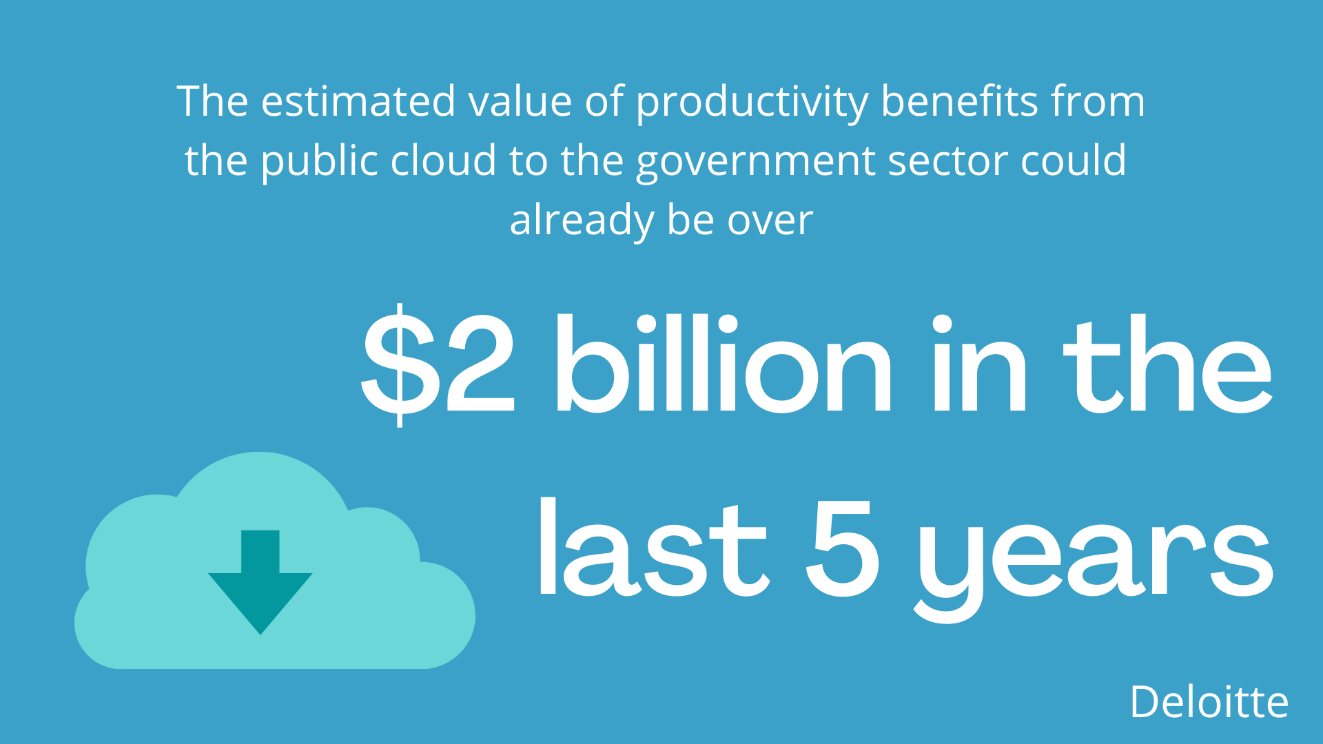 The estimated value of productivity benefits from the public cloud to the government sector could already be over $2 billion in the last 5 years
